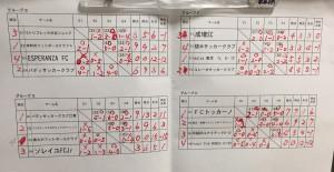 グループE/F/G/H