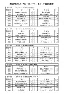 2015試合結果4