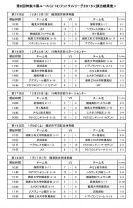 試合結果(9/22-11/28)